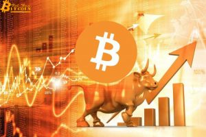 """Bitcoin """"pumps"""" 13%, records strong 24-hour growth"""