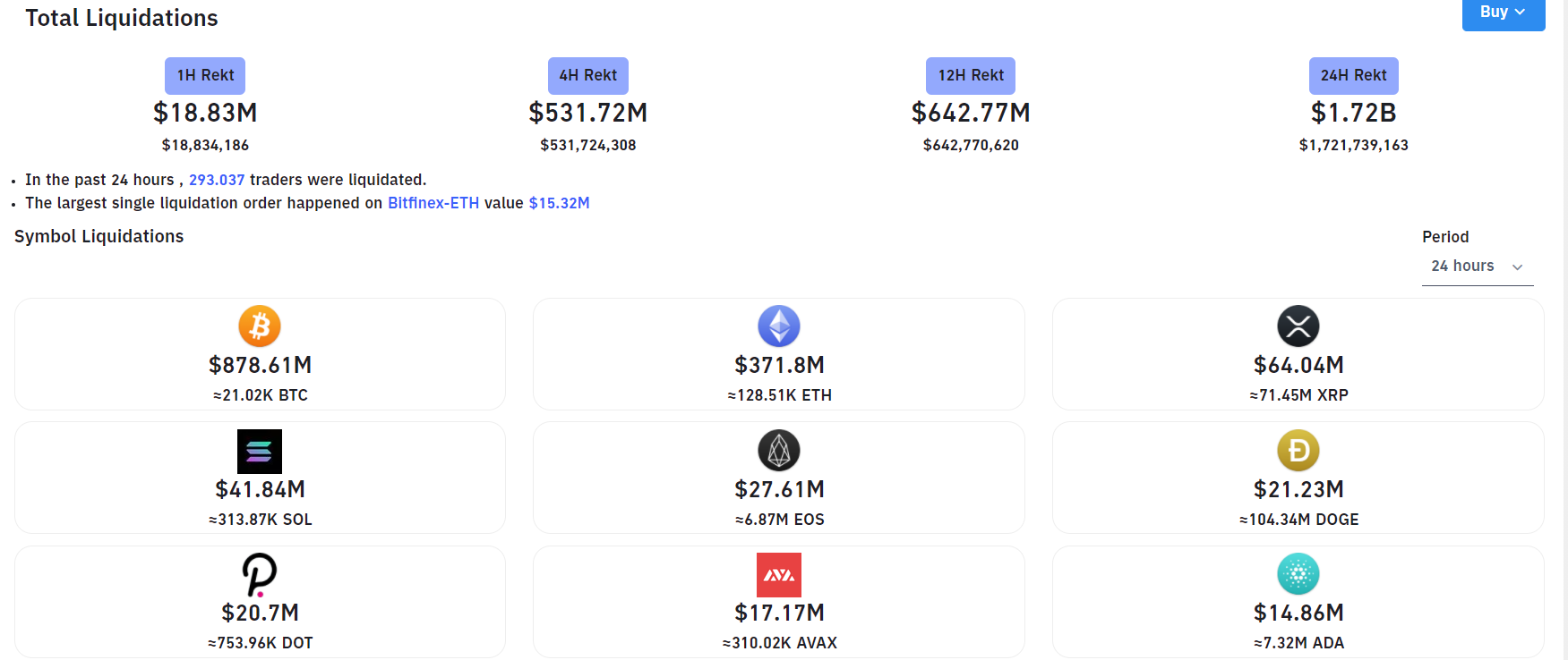 Total value settled in the last 24 hours.  Source: Bybit