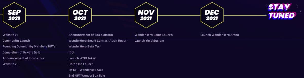 Launch of the WonderHero arena